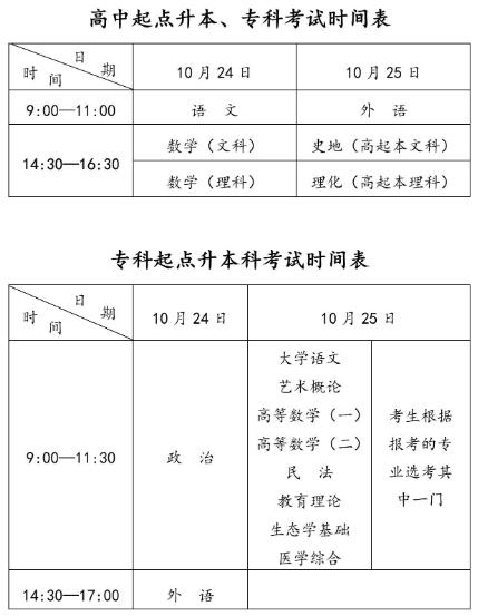2020年安徽成人高考考试时间:10.24-10.25